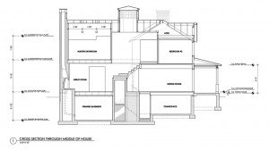 Construction Documents Longitudinal Building Section